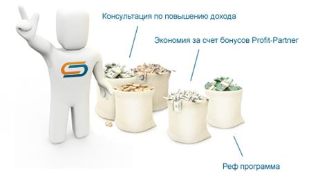 Заработок на контекстной рекламе в Profit-Partner